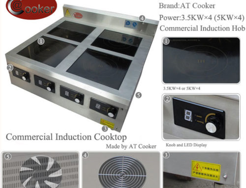 Are there health hazards from an induction cooker's radiation?